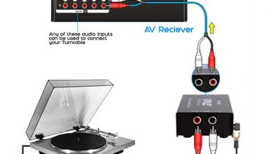 Best Phono Preamps Under 500